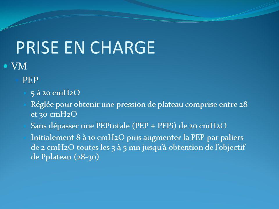 PRISE EN CHARGE VM PEP 5 à 20 cmH2O Réglée pour obtenir une pression de plateau comprise entre 28 et 30 cmH2O Sans dépasser une PEPtotale (PEP + PEPi)