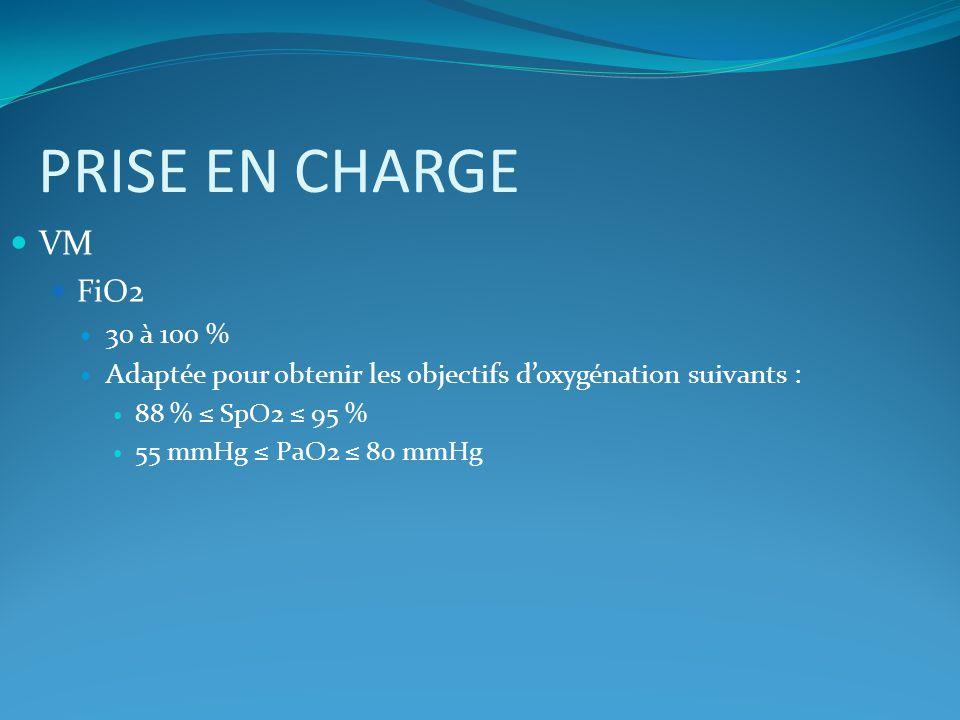 PRISE EN CHARGE VM FiO2 30 à 100 % Adaptée pour obtenir les objectifs doxygénation suivants : 88 % SpO2 95 % 55 mmHg PaO2 80 mmHg