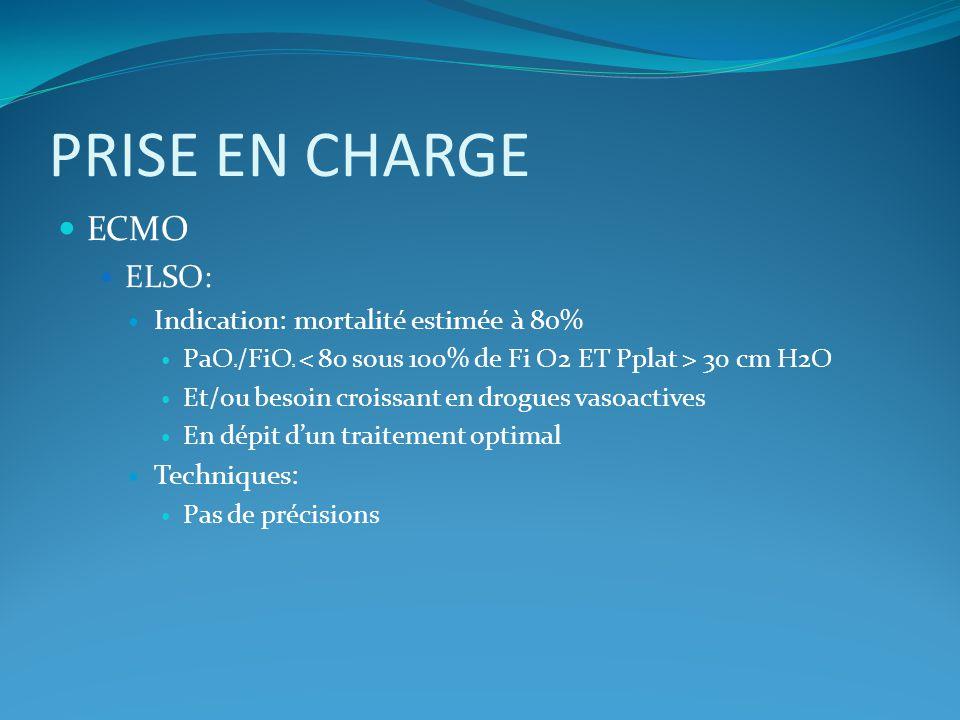 PRISE EN CHARGE ECMO ELSO: Indication: mortalité estimée à 80% PaO 2 /FiO 2 30 cm H2O Et/ou besoin croissant en drogues vasoactives En dépit dun trait