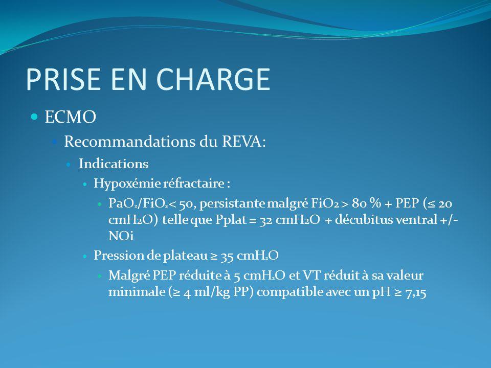 PRISE EN CHARGE ECMO Recommandations du REVA: Indications Hypoxémie réfractaire : PaO 2 /FiO 2 80 % + PEP ( 20 cmH 2 O) telle que Pplat = 32 cmH 2 O +