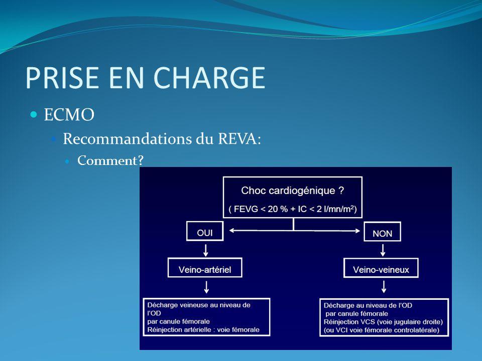 PRISE EN CHARGE ECMO Recommandations du REVA: Comment?