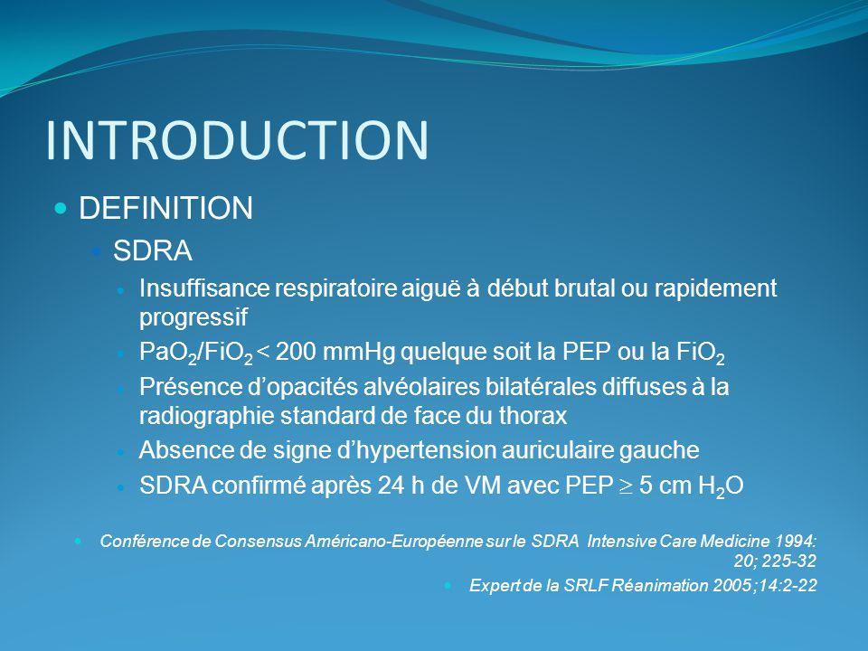 INTRODUCTION DEFINITION SDRA Insuffisance respiratoire aiguë à début brutal ou rapidement progressif PaO 2 /FiO 2 < 200 mmHg quelque soit la PEP ou la