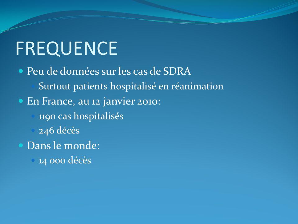 FREQUENCE Peu de données sur les cas de SDRA Surtout patients hospitalisé en réanimation En France, au 12 janvier 2010: 1190 cas hospitalisés 246 décè