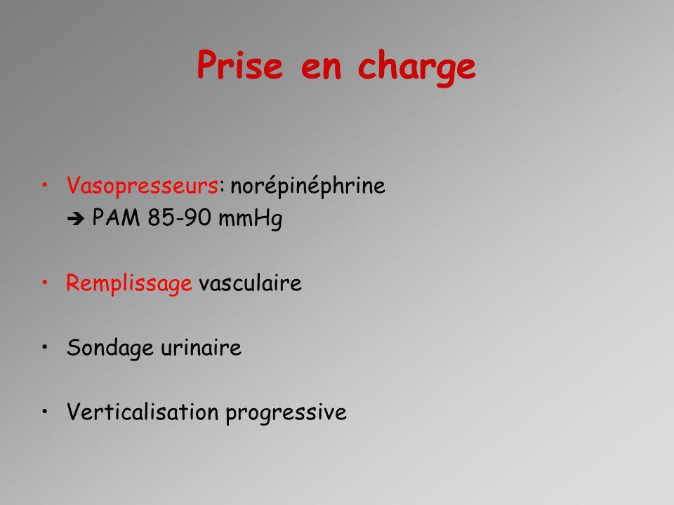 Prise en charge Vasopresseurs: norépinéphrine PAM 85-90 mmHg Remplissage vasculaire Sondage urinaire Verticalisation progressive