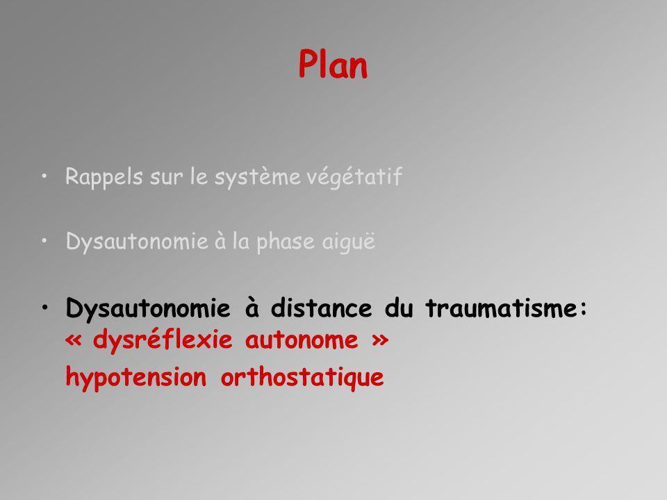Plan Rappels sur le système végétatif Dysautonomie à la phase aiguë Dysautonomie à distance du traumatisme: « dysréflexie autonome » hypotension ortho
