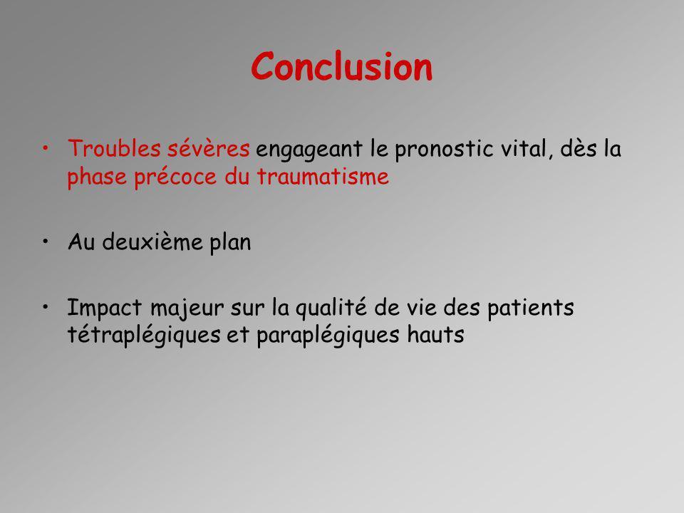 Conclusion Troubles sévères engageant le pronostic vital, dès la phase précoce du traumatisme Au deuxième plan Impact majeur sur la qualité de vie des