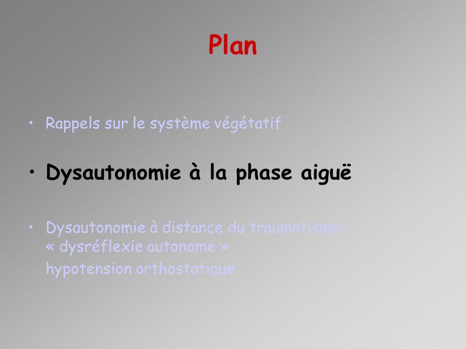 Phase aiguë: choc neurogénique = Disparition de la commande supra spinale descendante: Sympathique thoracique: T 1 -L 2 hypotension bradycardie sinusale Arrêt cardiaque (lésion médullaire cervicale) Motoneurones phréniques: C 3 -C 4 détresse respiratoire aiguë Tonus vagal +++