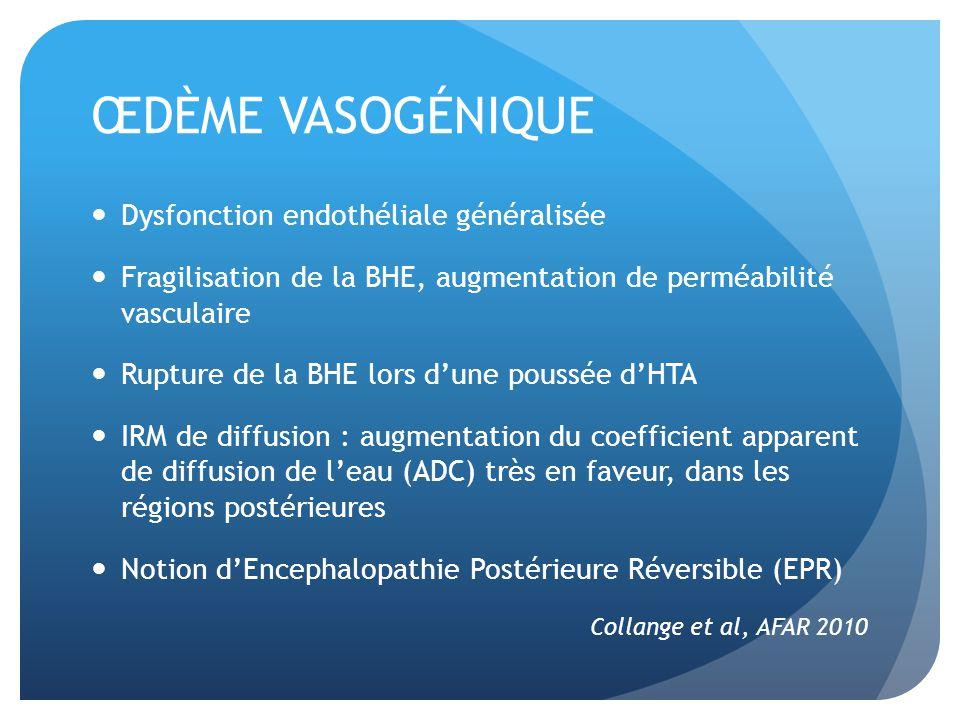 ŒDÈME VASOGÉNIQUE Dysfonction endothéliale généralisée Fragilisation de la BHE, augmentation de perméabilité vasculaire Rupture de la BHE lors dune poussée dHTA IRM de diffusion : augmentation du coefficient apparent de diffusion de leau (ADC) très en faveur, dans les régions postérieures Notion dEncephalopathie Postérieure Réversible (EPR) Collange et al, AFAR 2010