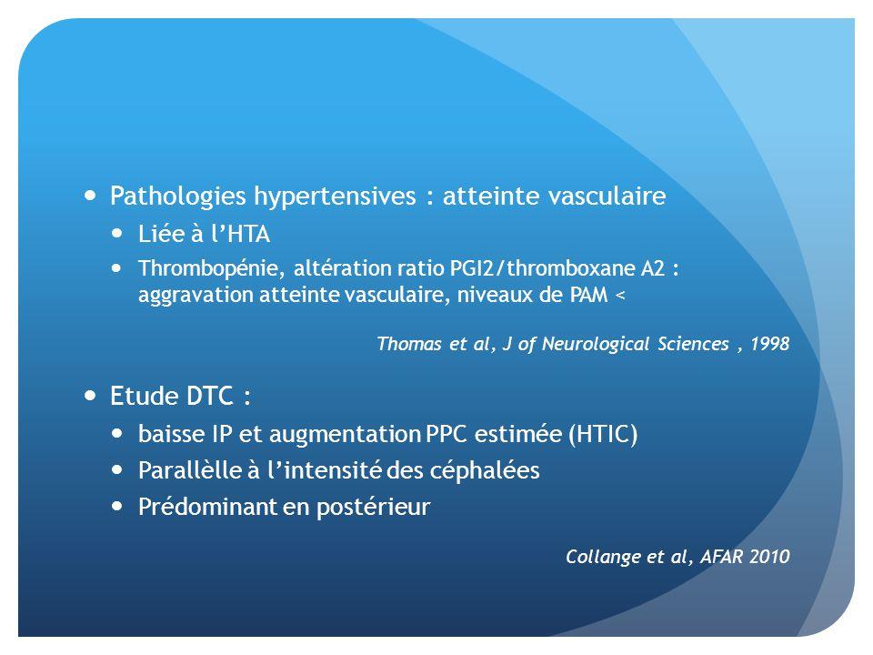 Pathologies hypertensives : atteinte vasculaire Liée à lHTA Thrombopénie, altération ratio PGI2/thromboxane A2 : aggravation atteinte vasculaire, niveaux de PAM < Thomas et al, J of Neurological Sciences, 1998 Etude DTC : baisse IP et augmentation PPC estimée (HTIC) Parallèlle à lintensité des céphalées Prédominant en postérieur Collange et al, AFAR 2010
