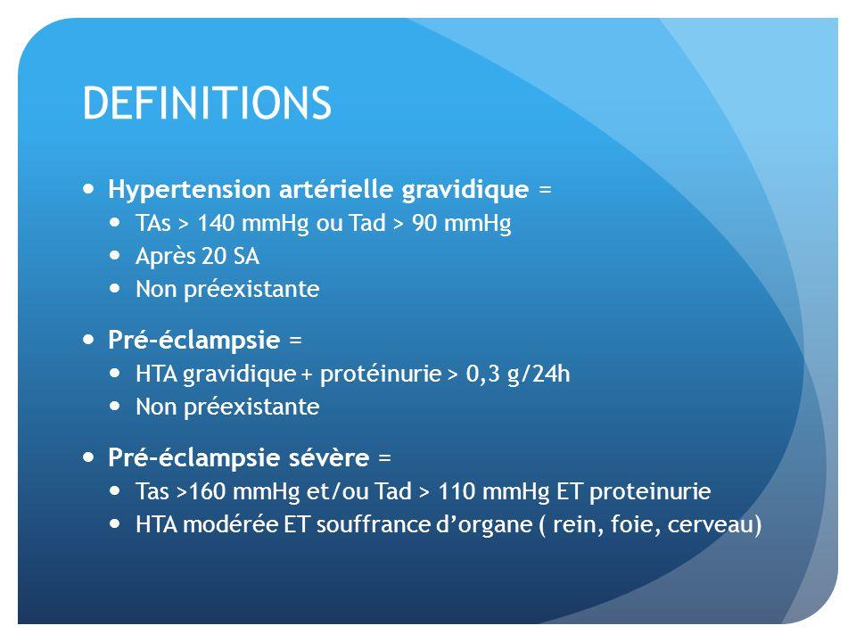 DEFINITIONS Hypertension artérielle gravidique = TAs > 140 mmHg ou Tad > 90 mmHg Après 20 SA Non préexistante Pré-éclampsie = HTA gravidique + protéinurie > 0,3 g/24h Non préexistante Pré-éclampsie sévère = Tas >160 mmHg et/ou Tad > 110 mmHg ET proteinurie HTA modérée ET souffrance dorgane ( rein, foie, cerveau)