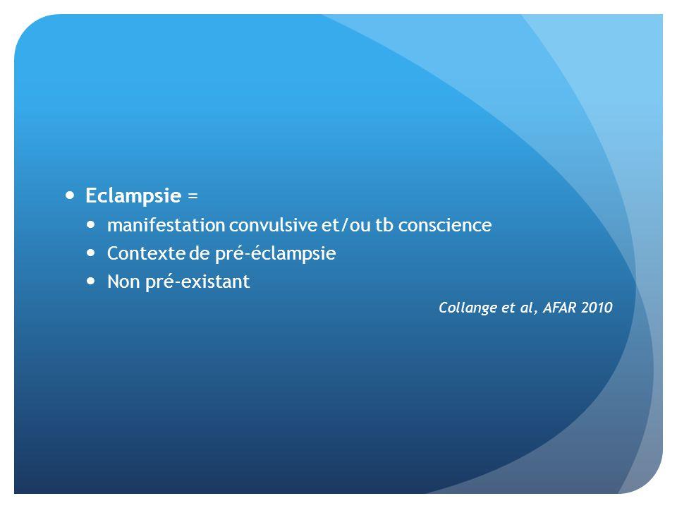 Eclampsie = manifestation convulsive et/ou tb conscience Contexte de pré-éclampsie Non pré-existant Collange et al, AFAR 2010