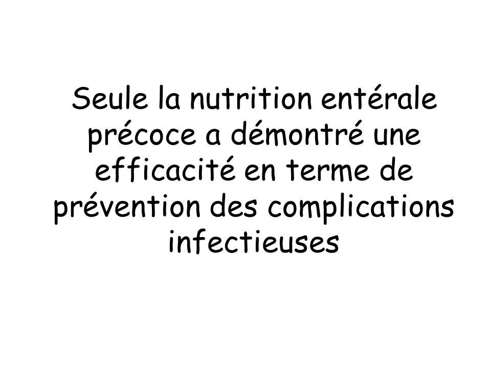 Seule la nutrition entérale précoce a démontré une efficacité en terme de prévention des complications infectieuses