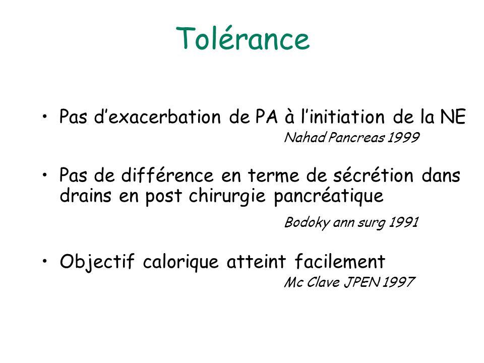 Tolérance Pas dexacerbation de PA à linitiation de la NE Nahad Pancreas 1999 Pas de différence en terme de sécrétion dans drains en post chirurgie pancréatique Bodoky ann surg 1991 Objectif calorique atteint facilement Mc Clave JPEN 1997