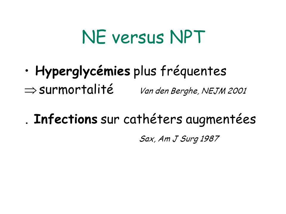 NE versus NPT Hyperglycémies plus fréquentes surmortalité Van den Berghe, NEJM 2001.