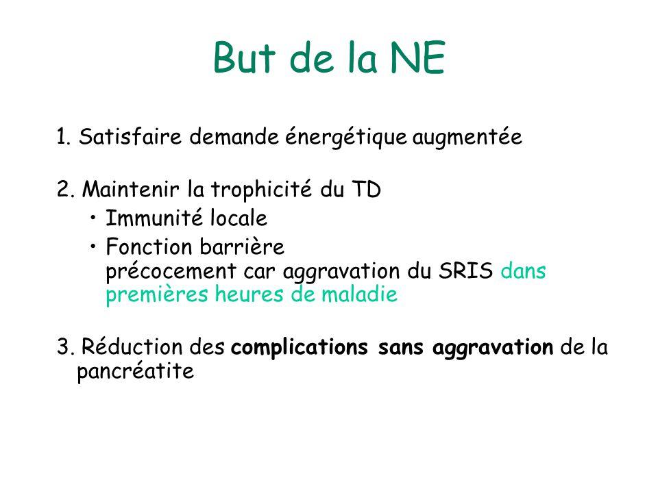 But de la NE 1.Satisfaire demande énergétique augmentée 2.