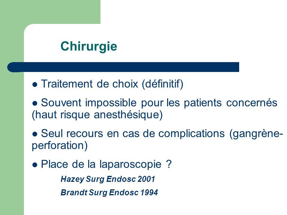 Chirurgie Traitement de choix (définitif) Souvent impossible pour les patients concernés (haut risque anesthésique) Seul recours en cas de complicatio