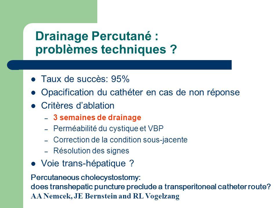 Taux de succès: 95% Opacification du cathéter en cas de non réponse Critères dablation – 3 semaines de drainage – Perméabilité du cystique et VBP – Co