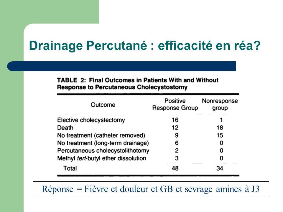 Réponse = Fièvre et douleur et GB et sevrage amines à J3 Drainage Percutané : efficacité en réa?
