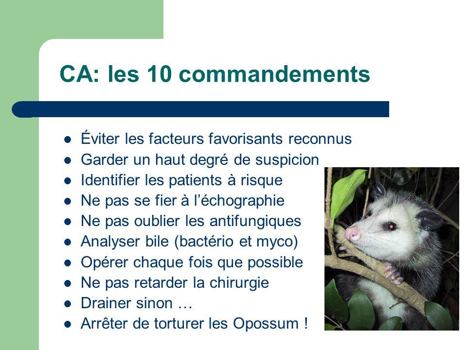 CA: les 10 commandements Éviter les facteurs favorisants reconnus Garder un haut degré de suspicion Identifier les patients à risque Ne pas se fier à