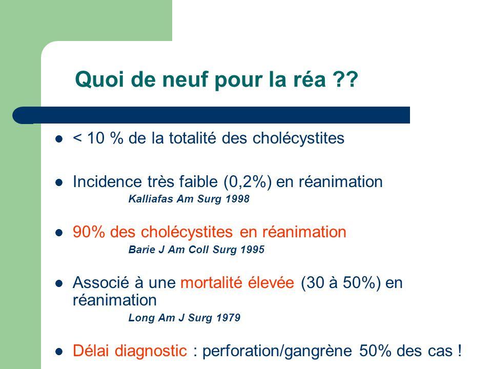 Quoi de neuf pour la réa ?? < 10 % de la totalité des cholécystites Incidence très faible (0,2%) en réanimation Kalliafas Am Surg 1998 90% des cholécy