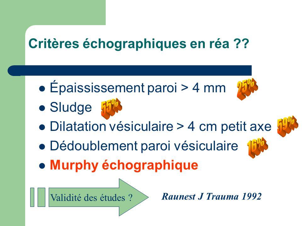 Épaississement paroi > 4 mm Sludge Dilatation vésiculaire > 4 cm petit axe Dédoublement paroi vésiculaire Murphy échographique Critères échographiques
