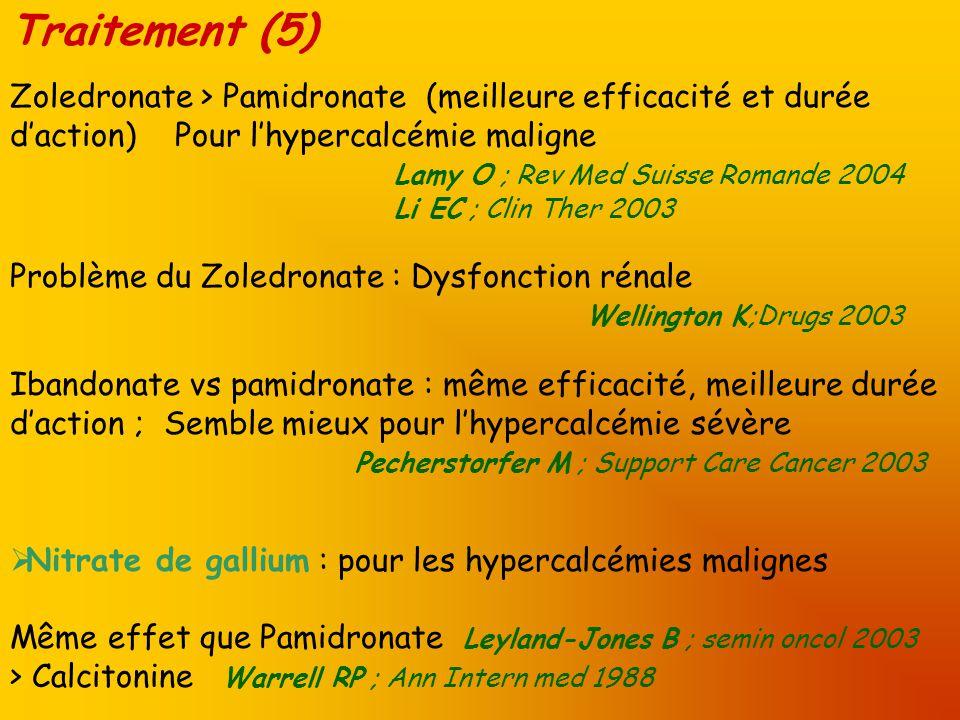 Nitrate de gallium : pour les hypercalcémies malignes Même effet que Pamidronate Leyland-Jones B ; semin oncol 2003 > Calcitonine Warrell RP ; Ann Int