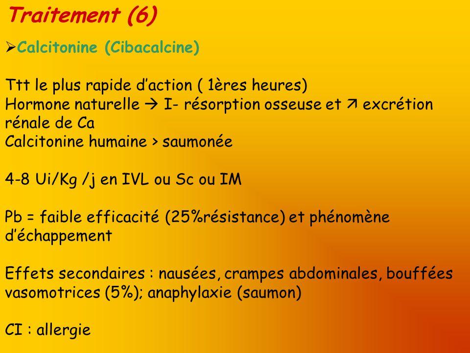 Traitement (6) Calcitonine (Cibacalcine) Ttt le plus rapide daction ( 1ères heures) Hormone naturelle I- résorption osseuse et excrétion rénale de Ca
