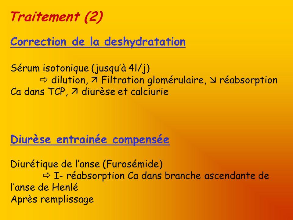 Traitement (2) Correction de la deshydratation Sérum isotonique (jusquà 4l/j) dilution, Filtration glomérulaire, réabsorption Ca dans TCP, diurèse et