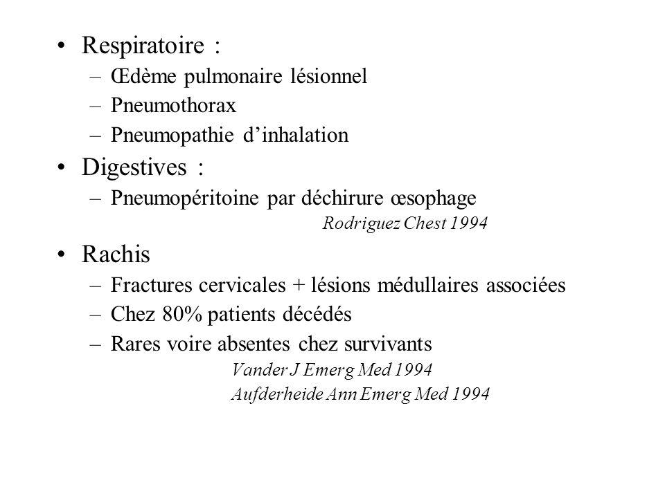 Respiratoire : –Œdème pulmonaire lésionnel –Pneumothorax –Pneumopathie dinhalation Digestives : –Pneumopéritoine par déchirure œsophage Rodriguez Ches