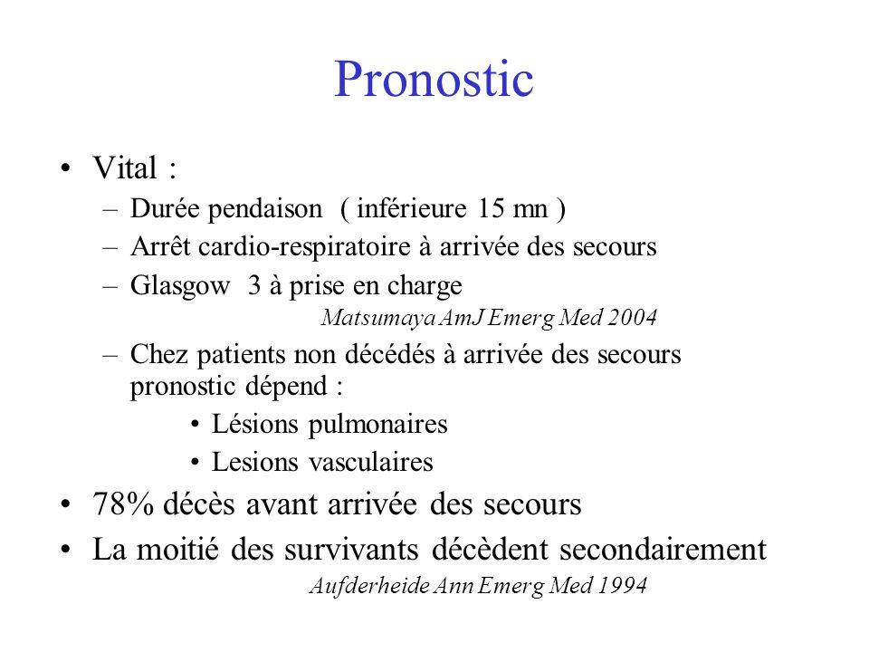 Pronostic Vital : –Durée pendaison ( inférieure 15 mn ) –Arrêt cardio-respiratoire à arrivée des secours –Glasgow 3 à prise en charge Matsumaya AmJ Em