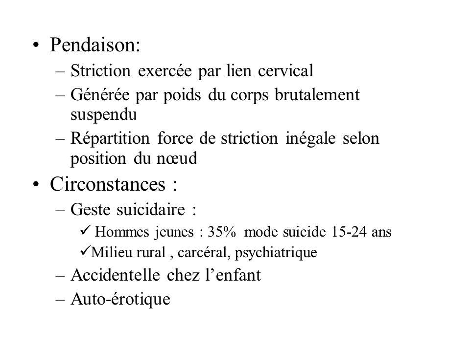 Pendaison: –Striction exercée par lien cervical –Générée par poids du corps brutalement suspendu –Répartition force de striction inégale selon positio