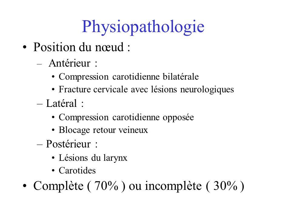 Physiopathologie Position du nœud : – Antérieur : Compression carotidienne bilatérale Fracture cervicale avec lésions neurologiques –Latéral : Compres