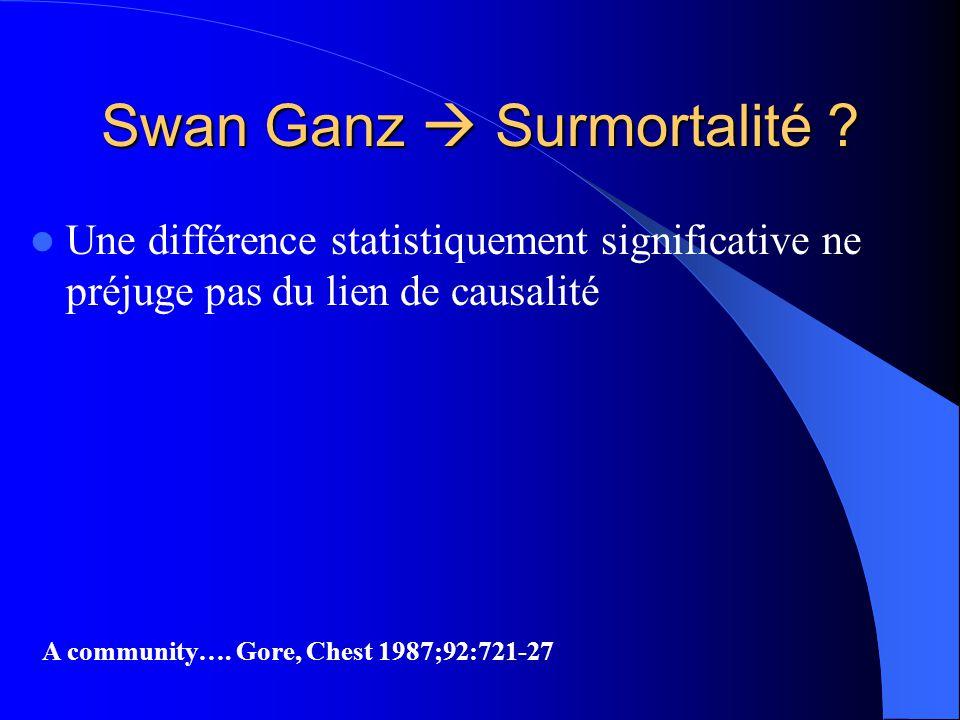 Une différence statistiquement significative ne préjuge pas du lien de causalité Swan Ganz Surmortalité ? A community…. Gore, Chest 1987;92:721-27