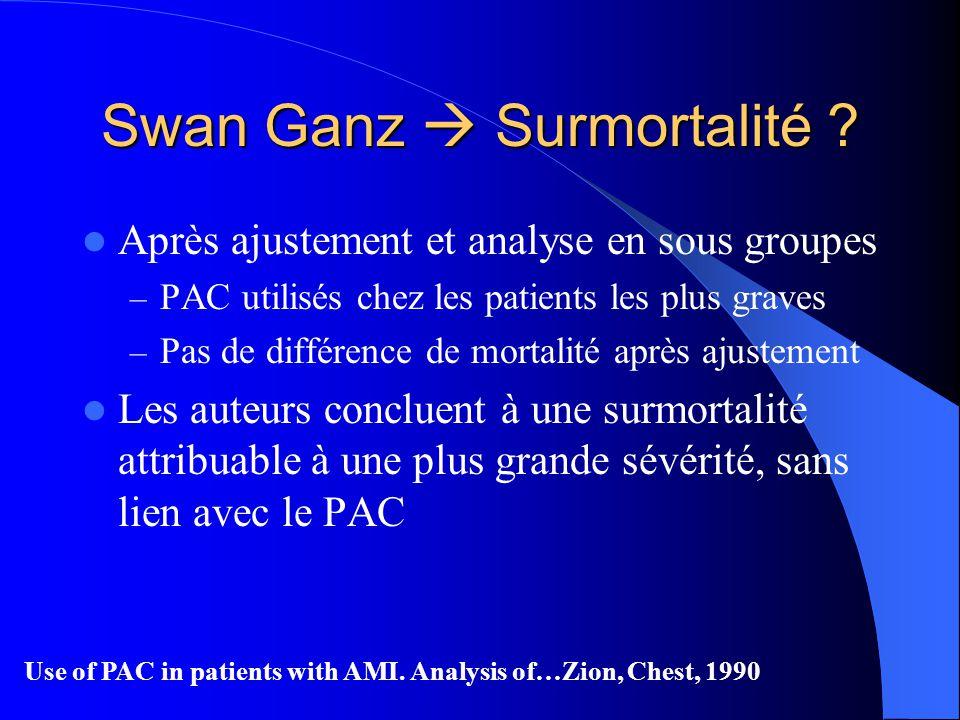 Après ajustement et analyse en sous groupes – PAC utilisés chez les patients les plus graves – Pas de différence de mortalité après ajustement Les aut