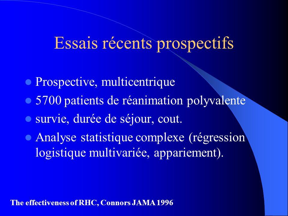 Prospective, multicentrique 5700 patients de réanimation polyvalente survie, durée de séjour, cout. Analyse statistique complexe (régression logistiqu
