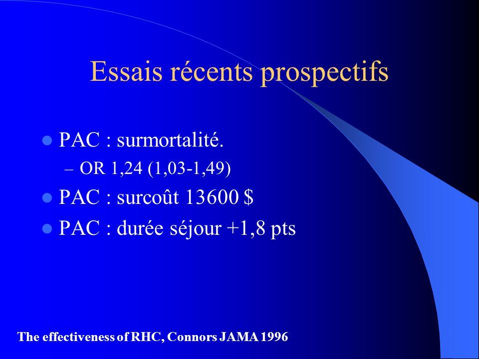 PAC : surmortalité. – OR 1,24 (1,03-1,49) PAC : surcoût 13600 $ PAC : durée séjour +1,8 pts Essais récents prospectifs The effectiveness of RHC, Conno