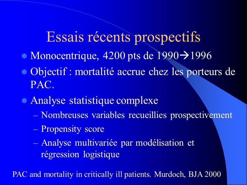 Monocentrique, 4200 pts de 1990 1996 Objectif : mortalité accrue chez les porteurs de PAC. Analyse statistique complexe – Nombreuses variables recueil