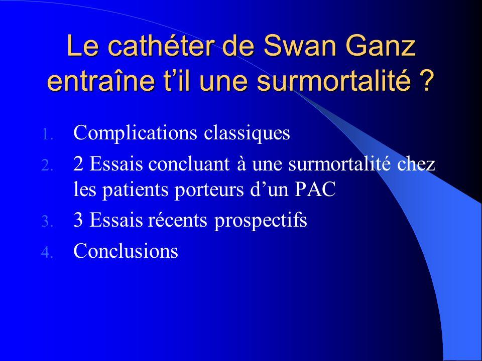 Le cathéter de Swan Ganz entraîne til une surmortalité ? 1. Complications classiques 2. 2 Essais concluant à une surmortalité chez les patients porteu