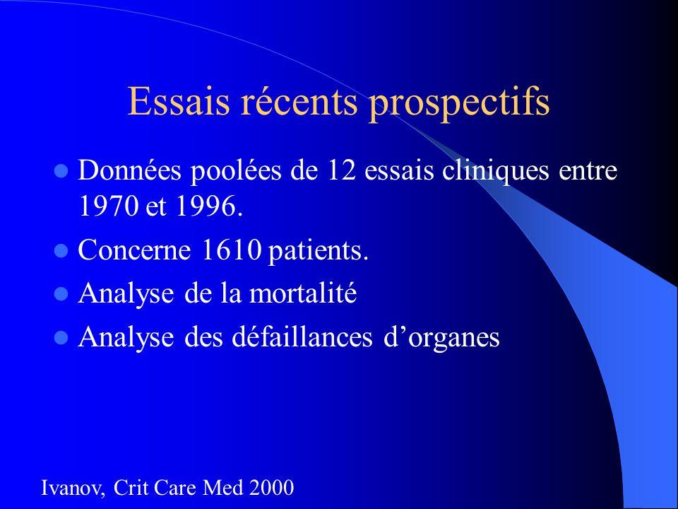 Données poolées de 12 essais cliniques entre 1970 et 1996. Concerne 1610 patients. Analyse de la mortalité Analyse des défaillances dorganes Ivanov, C