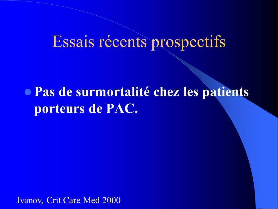 Pas de surmortalité chez les patients porteurs de PAC. Ivanov, Crit Care Med 2000 Essais récents prospectifs