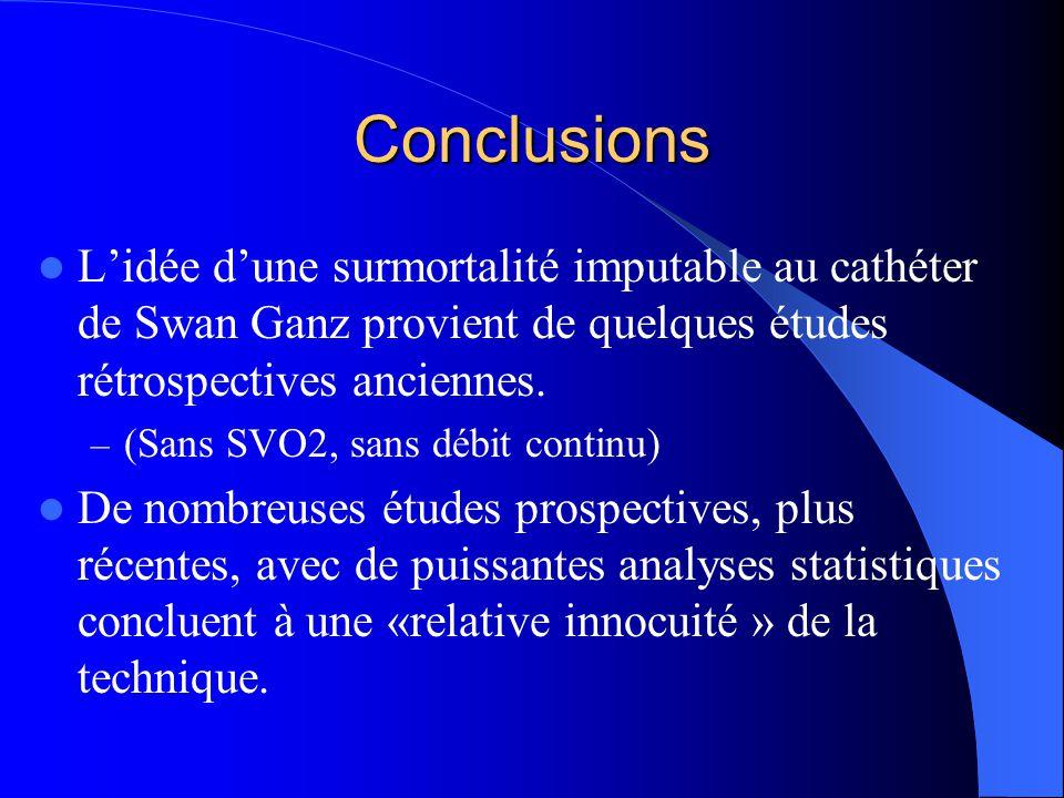 Conclusions Lidée dune surmortalité imputable au cathéter de Swan Ganz provient de quelques études rétrospectives anciennes. – (Sans SVO2, sans débit