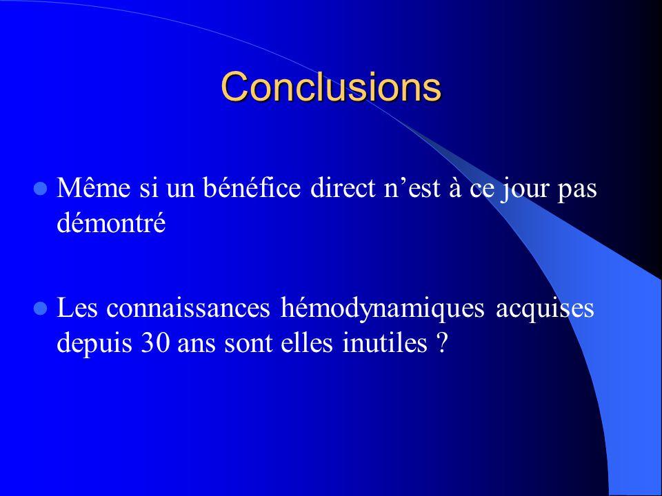 Conclusions Même si un bénéfice direct nest à ce jour pas démontré Les connaissances hémodynamiques acquises depuis 30 ans sont elles inutiles ?