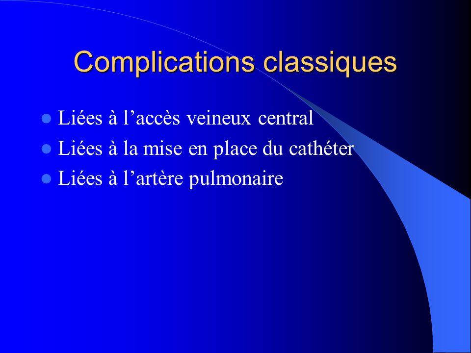 Complications classiques Liées à laccès veineux central Liées à la mise en place du cathéter Liées à lartère pulmonaire