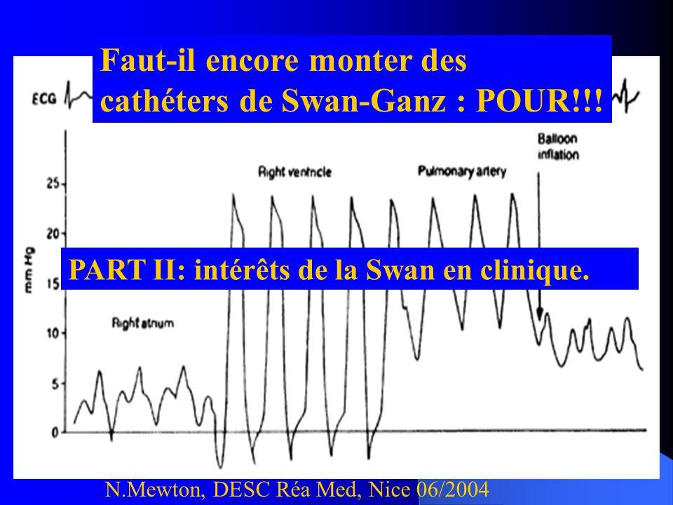 Faut-il encore monter des cathéters de Swan-Ganz : POUR!!! PART II: intérêts de la Swan en clinique. N.Mewton, DESC Réa Med, Nice 06/2004