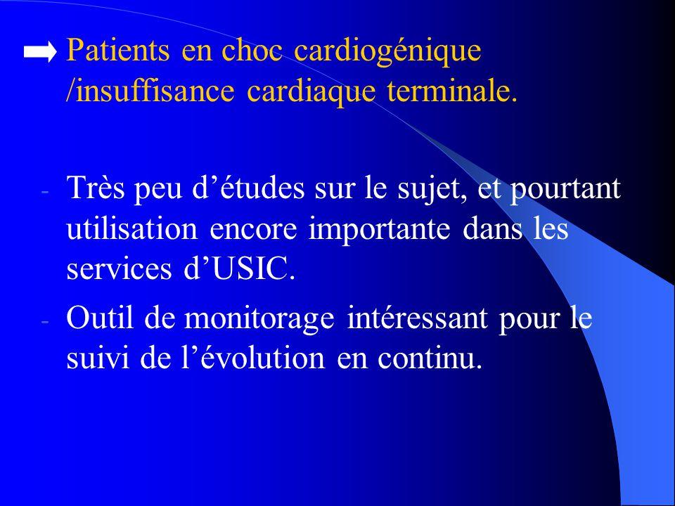 Patients en choc cardiogénique /insuffisance cardiaque terminale. - Très peu détudes sur le sujet, et pourtant utilisation encore importante dans les