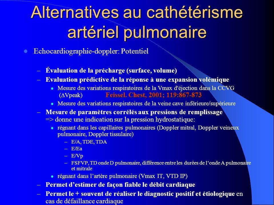 Alternatives au cathétérisme artériel pulmonaire Echocardiographie-doppler: Potentiel – Évaluation de la précharge (surface, volume) – Evaluation préd