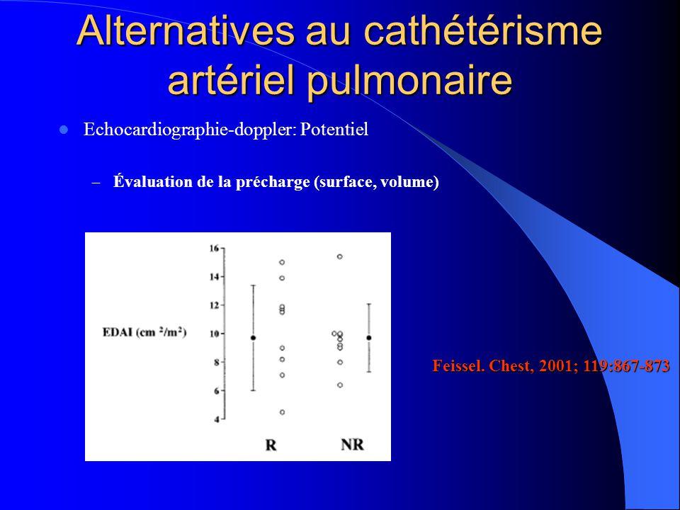 Alternatives au cathétérisme artériel pulmonaire Echocardiographie-doppler: Potentiel – Évaluation de la précharge (surface, volume) Feissel. Chest, 2