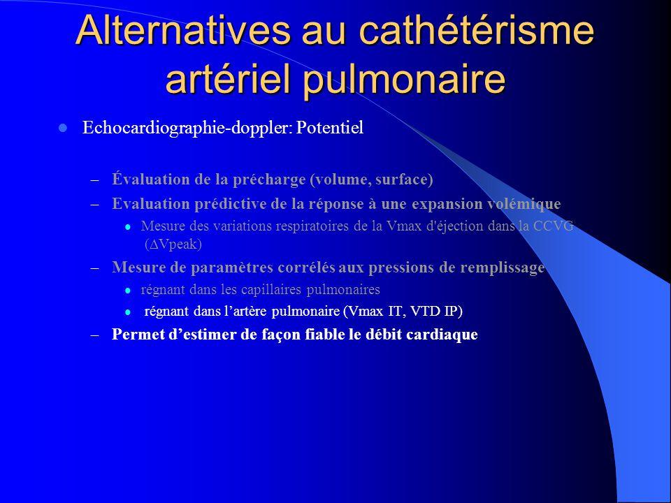 Alternatives au cathétérisme artériel pulmonaire Echocardiographie-doppler: Potentiel – Évaluation de la précharge (volume, surface) – Evaluation préd