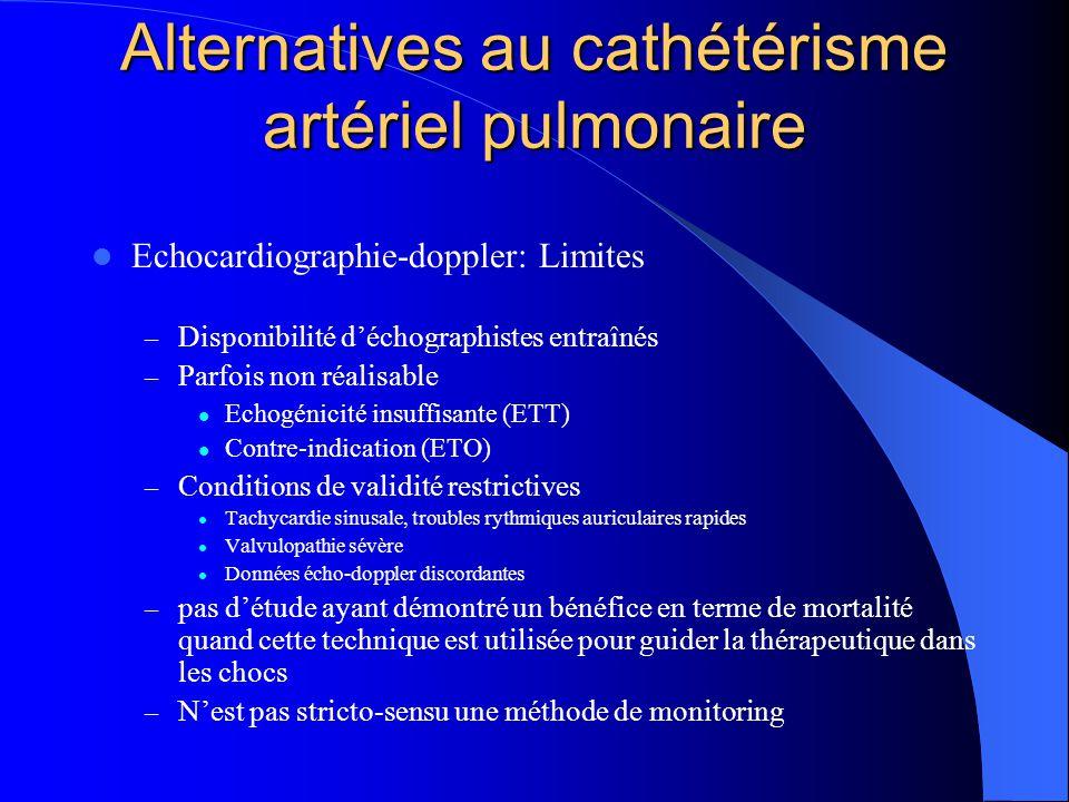 Alternatives au cathétérisme artériel pulmonaire Echocardiographie-doppler: Limites – Disponibilité déchographistes entraînés – Parfois non réalisable