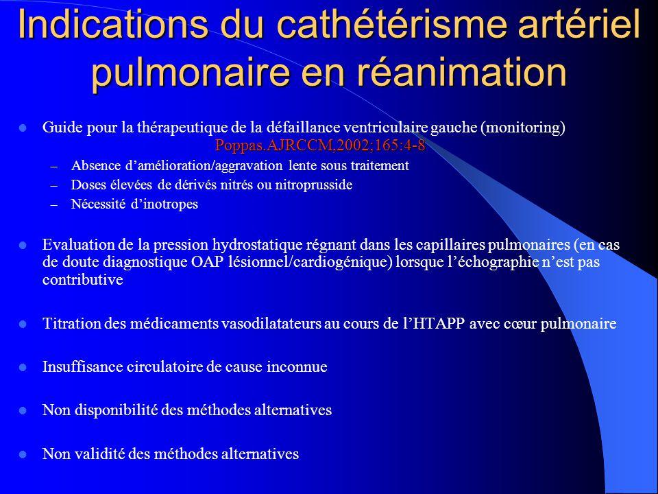 Indications du cathétérisme artériel pulmonaire en réanimation Poppas.AJRCCM,2002;165:4-8 Guide pour la thérapeutique de la défaillance ventriculaire